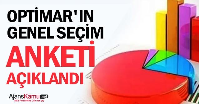 Optimar'ın genel seçim anketi açıklandı